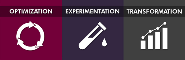 Optimization, Experimentation, Transformation